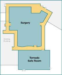 Surgery & Safe Room
