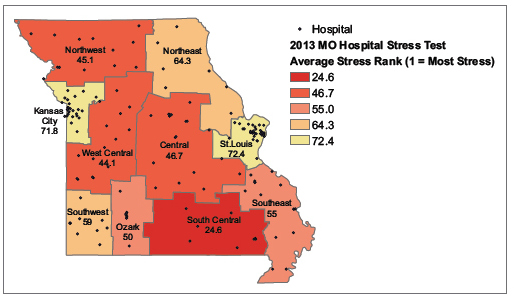 2013 Missouri Hospital Stress Test, Average Hospital Rank by Region (lower ranks indicate higher average stress).  Texas County Memorial Hospital is in the South Central Region.